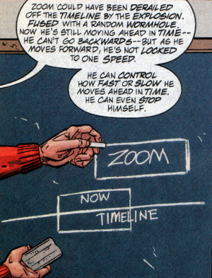 Zoom (Hunter Zolomon)'s powers