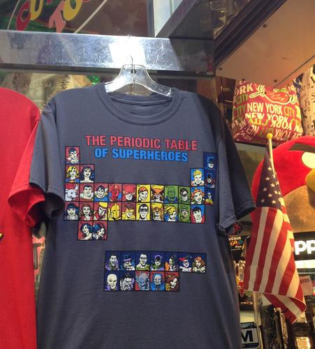 periodic-superheroes